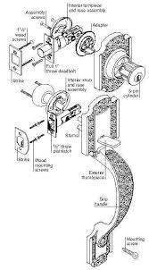 house door handle parts 23855 asarbg info rh asarbg info door latch embly door