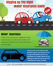 or renew car insurance policies car insurance policy in easy steps