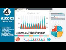 4k Nextgen Resizable Statistics Charts Infographics Pack Four After Effects Template