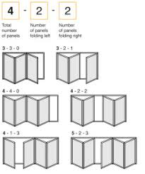 what are the best bifold door sizes for small es