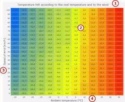 Heatmap Chart Pc Soft On Line Documentation
