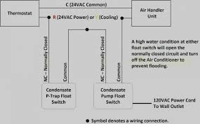 luxury wiring a bilge pump and float switch photos the wire bilge pump float switch wiring diagram attwood bilge pump switch wiring diagram wire center \u2022