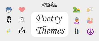 diffe types of themes in poetry