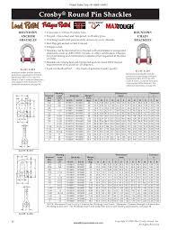 Shackle Load Chart Crosby Shackle Size Chart Bedowntowndaytona Com