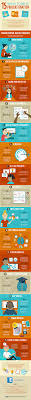 procrastination beating techniques to boost productivity 15 procrastination beating techniques to boost productivity infographic com