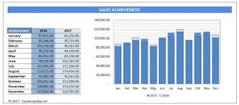 Sales Chart Template Simple Sales Charts Exceltemplate Net