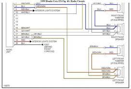 honda civic ex radio wiring diagram wiring diagrams 1996 honda civic door wiring harness diagram and hernes