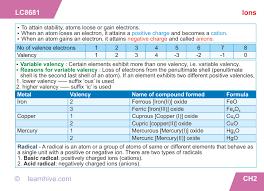 Learnhive Icse Grade 9 Chemistry Language Of Chemistry