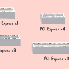 Pcie Speed Chart What Is Pci Express Definition Of Pcie Pci E