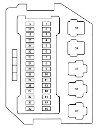 mercury villager st generation fuse box diagram mercury villager 1st generation 1993 1998 fuse box diagram