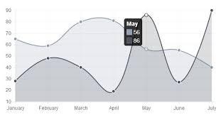 Customize Chart Js