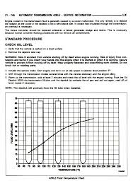 Temperature Chart For A Chrysler 300 Transmission Fluid Check 49 Complete Transmission Temperature Chart