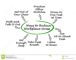 How To Reduce Workplace Stress Stock Illustration