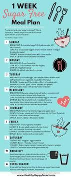 Facebook Pinterest Twitter The Importance Of A Diet Chart