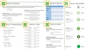 One Page Project Charter Ppt Template Project Management