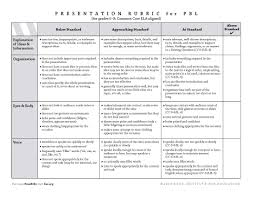 008 Research Paper Rubric High School Awesome Short