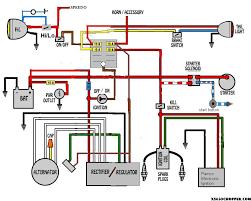 81 xs650 wiring diagram good guide of wiring diagram • xs650 chopper wiring harness wiring diagram online rh 12 18 3 aquarium ag goyatz de xs650