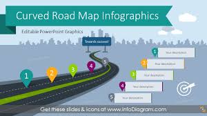 Road Map Powerpoint 12 Road Map Infographics Powerpoint Templates For Product Release Journey Timelines