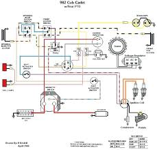 cub cadet wiring diagram switch wiring diagrams active wire schematic for a cub cadet rzt 50 manual e book cub cadet ignition switch wiring diagram cub cadet wiring diagram switch