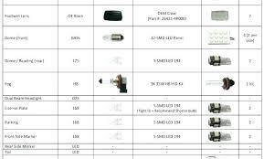 Automotive Miniature Bulb Chart Auto Light Bulb Chart Padasmata Co