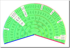 Green Chart Dna The Ancestry Insider Fgs2014 Conference Autosomal Dna