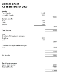 assets and liabilities spreadsheet template. assets and liabilities spreadsheet template dynabooinfo