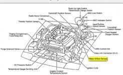 wiring diagram toyota yaris 2011 pertaining to wiring diagram toyota 2008 toyota yaris engine diagram 2004 kia amanti engine diagram in solved diagram of motor of a 2003 kia spectra