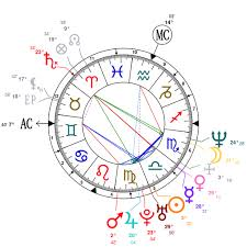 Jaden Smith Birth Chart Astrology And Natal Chart Of Will Smith Born On 1968 09 25