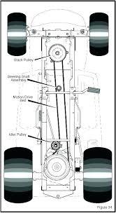 Mtd Belt Cross Reference Pecintakucing Co