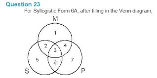 Venn Diagram Syllogism Solved 23 For Syllogistic Form 6a After Filling In The