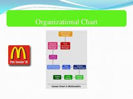 Mcdonalds Hierarchy Structure Bestfxtradingplatform Com