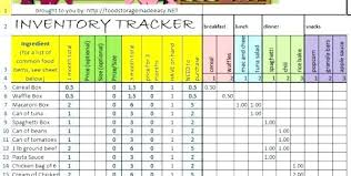 Vending Machine Inventory Excel Spreadsheet Cool Issue Tracking Excel Template Free Download Spreadsheet Templates
