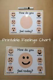 How Are You Feeling Today Printable Chart Pin On Play Therapy