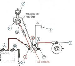 delco starter generator cub cadet wiring diagram not lossing delco starter generator cub cadet wiring diagram auto electrical rh gu guru me club car starter generator wiring delco voltage regulator wiring