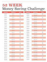 Save Money In A Year Chart How To Save 1400 With The 52 Week Money Challenge Cara