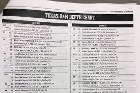 Weve Got A Texas A M Football Depth Chart Good Bull Hunting