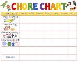 52 Abiding Making A Behavior Chart
