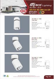 ĐÈN LED ỐP TRẦN ANFACO AFC882 LED 10W / AFC 882 LED 10W, AFC882 LED 20 –  ANFACO LIGHTING. ĐÈN ANFACO. ĐÈN LED ANFACO