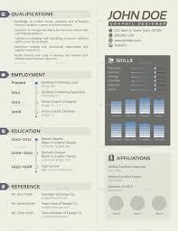 Usa Jobs Sample Resume Best Resume Model For Freshers Resume
