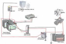 travel trailer inverter wiring diagram 4k wallpapers rv inverter transfer switch at Travel Trailer Inverter Wiring Diagram