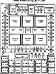 Fuse Box Location On 2005 Ford F150 Fuse Diagram for 2005 Ford Expedition