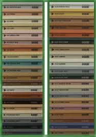 C Cure Grout Color Chart C Cure Frequently Asked Questions Flooring Supply Shop Blog