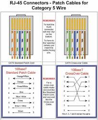 ethernet cable wire diagram ethernet rj45 wiring diagram wiring wiring diagram for ethernet rj45 ethernet cable wire diagram ethernet port wiring diagram wiring diagram schemes