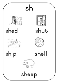 Phonics Alphabet Chart Awesome Phonics Alphabet Chart Simple Resume Examples For Jobs