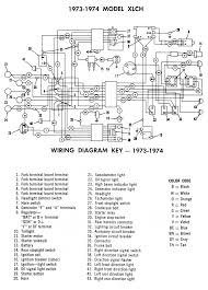 1984 wiring diagram harley diagrams and manuals wiring diagram xlch 1973 1974