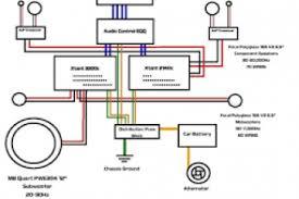 universal wiring harness diagram painless wiring diagram gm speedway universal 22 circuit wiring harness at Universal Wiring Harness Diagram