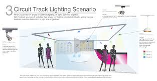 take a look at how a retail environement can benefit from 3 circuit track lighting