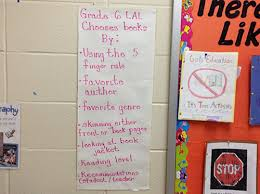 Anchor Charts As An Effective Teacher Student Tool Scholastic