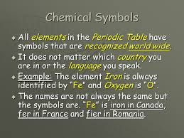 Combination of Atoms. Chemical Symbols  All elements in the ...