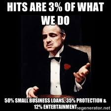 Hits are 3% of what we do 50% small business loans, 35% protection ... via Relatably.com